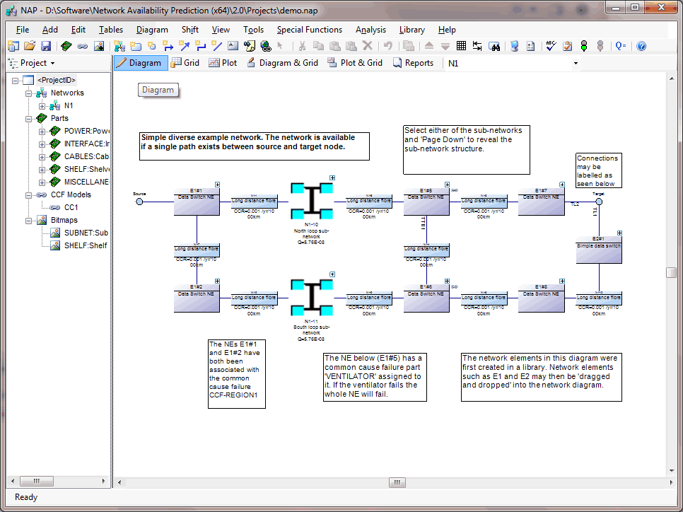 Creating and analyzing network diagrams isograph 1 nap diagrams diagram optg ccuart Gallery